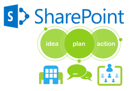SharePoint Web Development Services